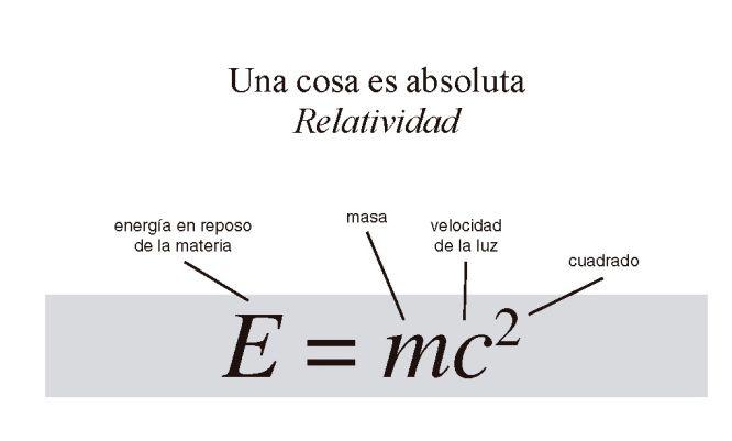 ¿Que-invento-Albert-Einstein?-7