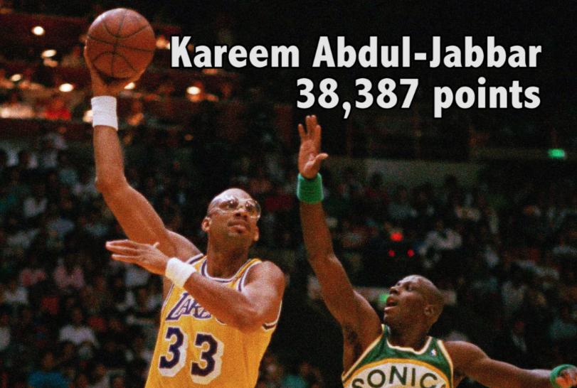 Kareem-Abdul-Jabbar-7
