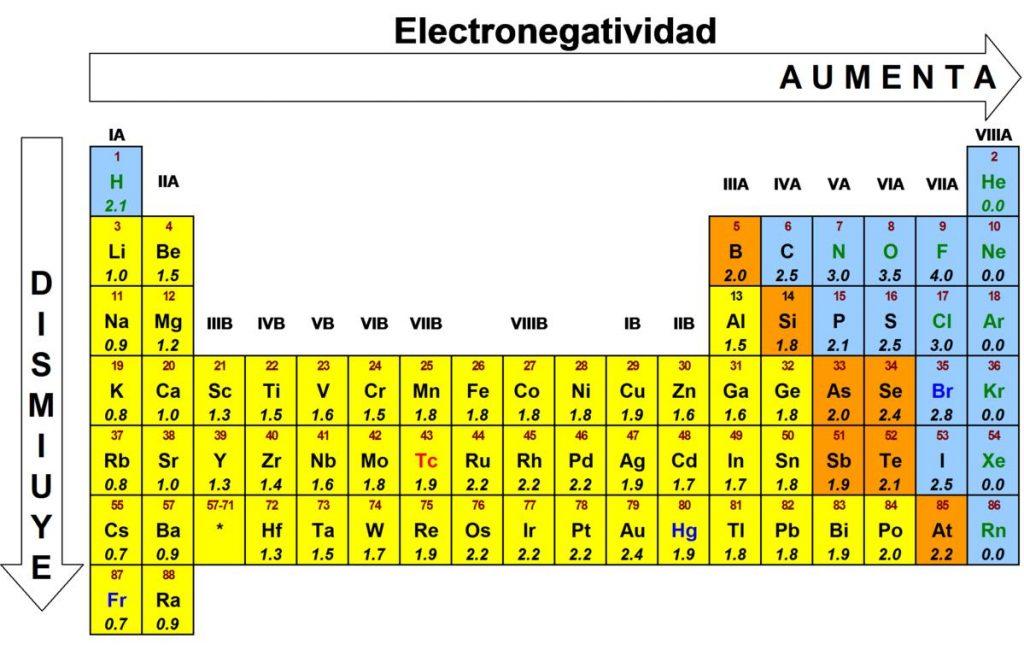 Linus-Pauling-10