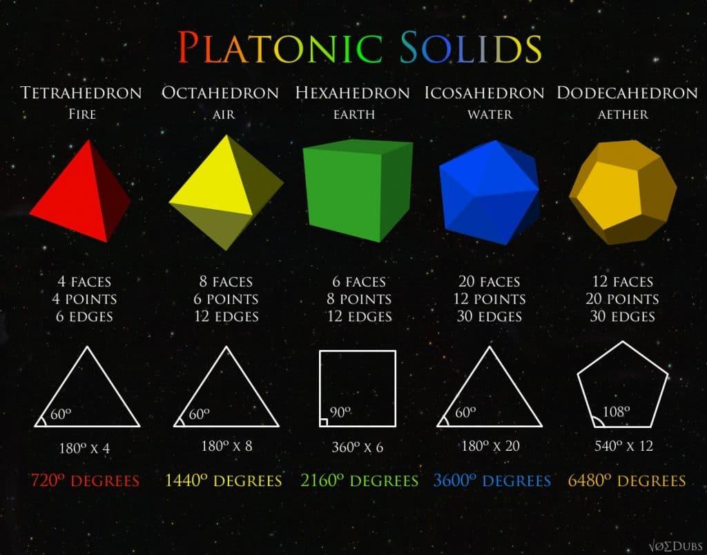 Platón-22