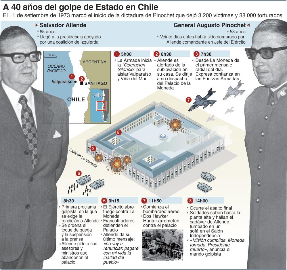 Salvador-Allende-14