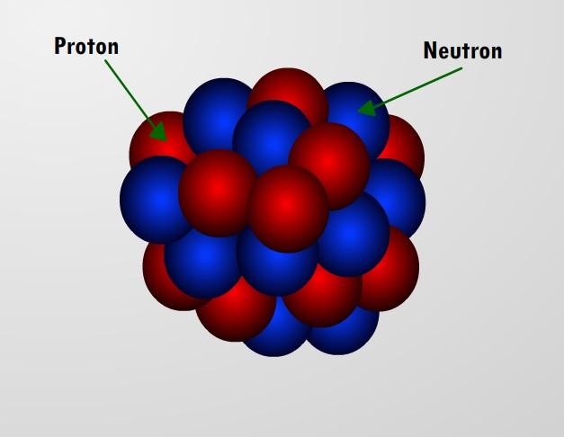 núcleo atomico