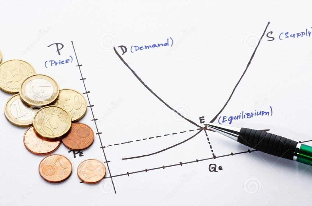 idea de oferta y demanda