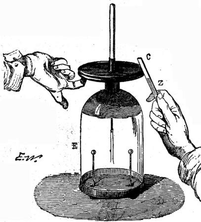 condensador de Alessandro-Volta