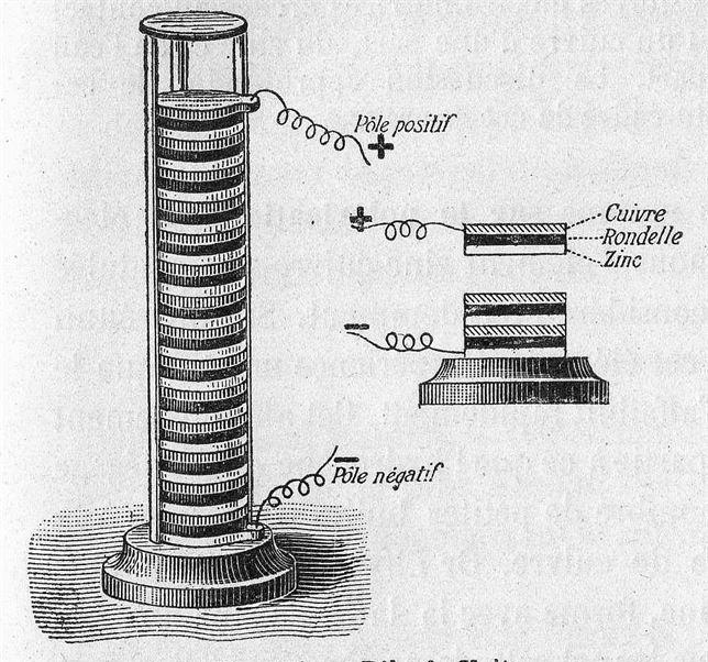 La pila eléctrica o batería voltaica