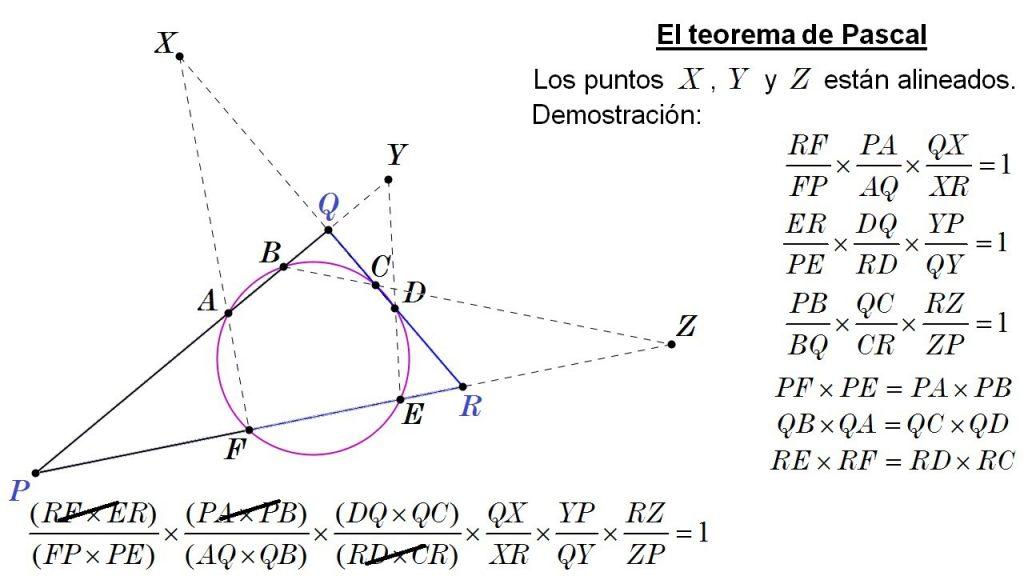 El teorema de Pascal