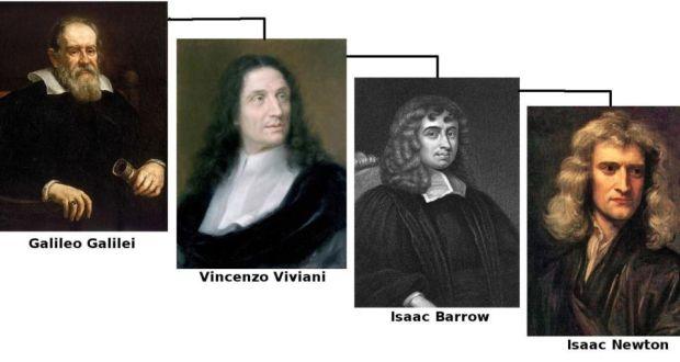 matemáticos de la historia