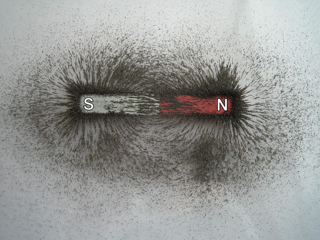 gauss y los campos magneticos