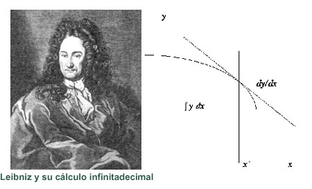 Leibniz-13