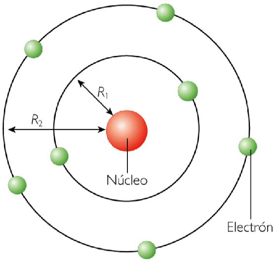 Niels-Bohr-9