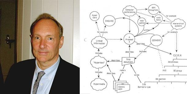 Tim-Berners-Lee-04