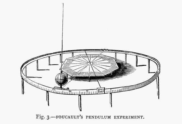 léon-foucault-2